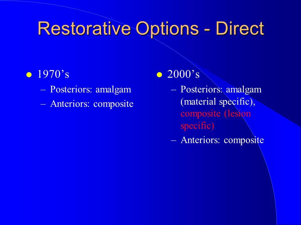 Restorative Options - Direct 1970's –Posteriors: amalgam –Anteriors: composite 2000's –Posteriors: amalgam (material specific), composite (lesion specific) –Anteriors: composite