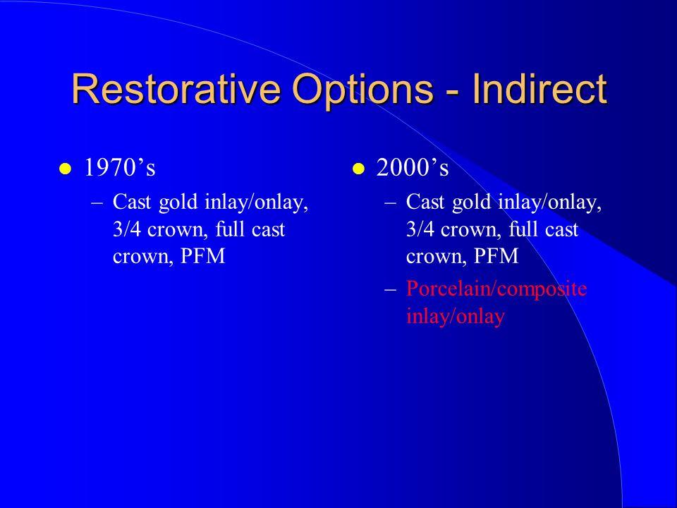 Restorative Options - Indirect 1970's –Cast gold inlay/onlay, 3/4 crown, full cast crown, PFM 2000's –Cast gold inlay/onlay, 3/4 crown, full cast crown, PFM –Porcelain/composite inlay/onlay