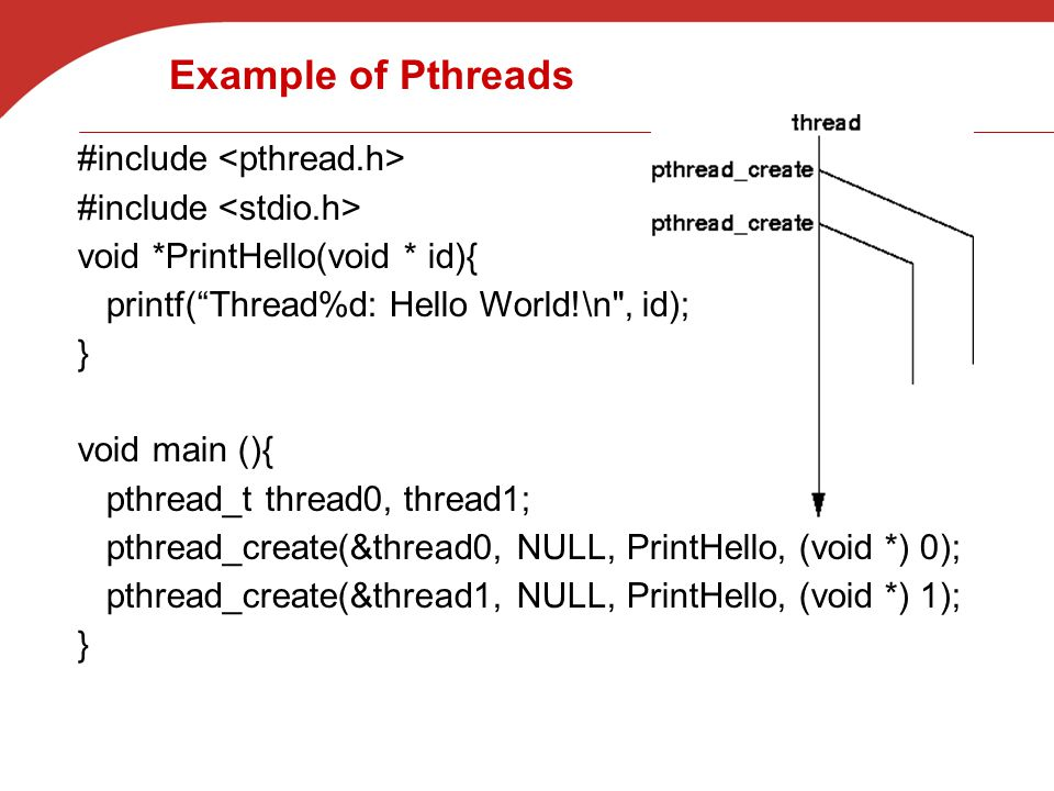 Example of Pthreads #include void *PrintHello(void * id){ printf( Thread%d: Hello World!\n , id); } void main (){ pthread_t thread0, thread1; pthread_create(&thread0, NULL, PrintHello, (void *) 0); pthread_create(&thread1, NULL, PrintHello, (void *) 1); }