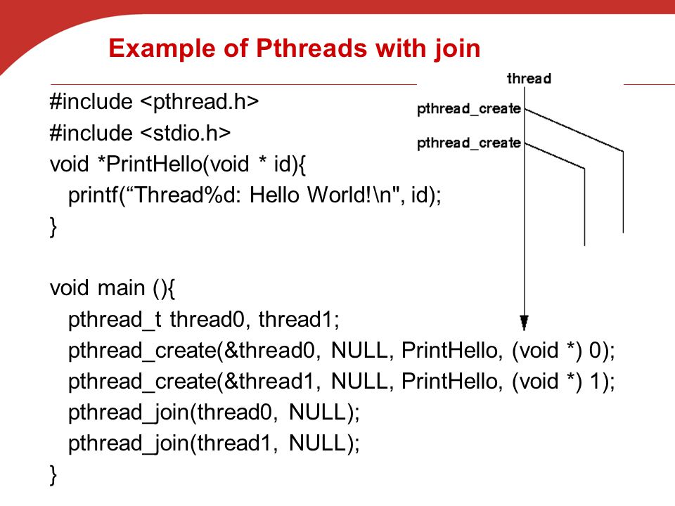Example of Pthreads with join #include void *PrintHello(void * id){ printf( Thread%d: Hello World!\n , id); } void main (){ pthread_t thread0, thread1; pthread_create(&thread0, NULL, PrintHello, (void *) 0); pthread_create(&thread1, NULL, PrintHello, (void *) 1); pthread_join(thread0, NULL); pthread_join(thread1, NULL); }