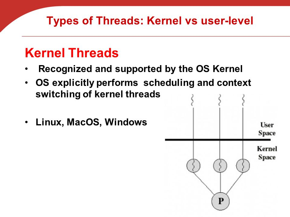 Types of Threads: Kernel vs user-level Kernel Threads Recognized and supported by the OS Kernel OS explicitly performs scheduling and context switching of kernel threads Linux, MacOS, Windows