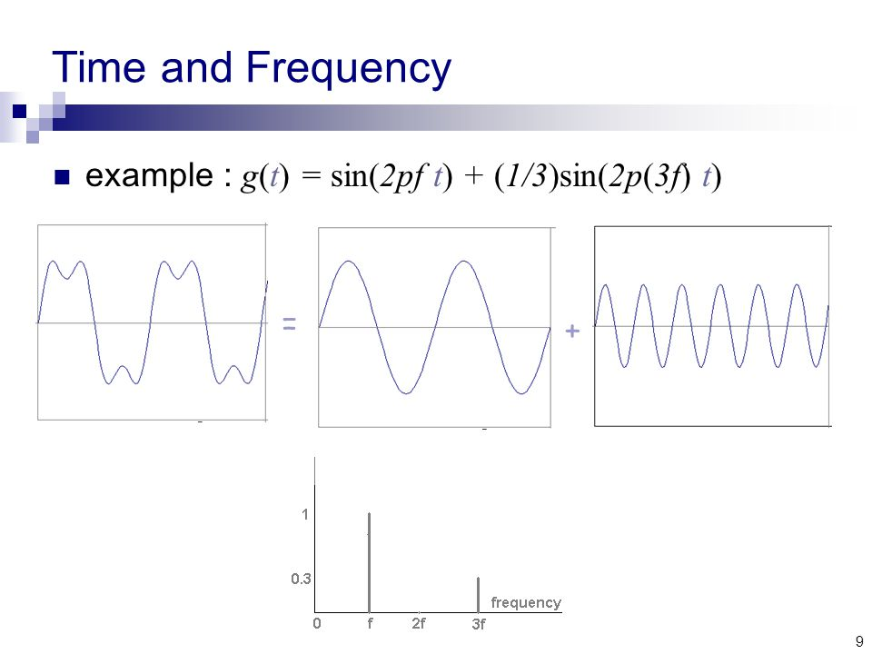 9 Time and Frequency example : g(t) = sin(2pf t) + (1/3)sin(2p(3f) t) = +