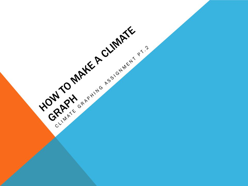 HOW TO MAKE A CLIMATE GRAPH CLIMATE GRAPHING ASSIGNMENT PT.2