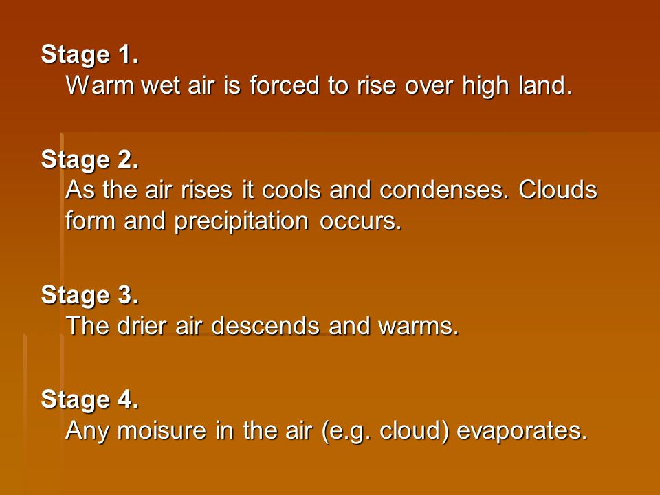 Stage 1. Warm wet air is forced to rise over high land.