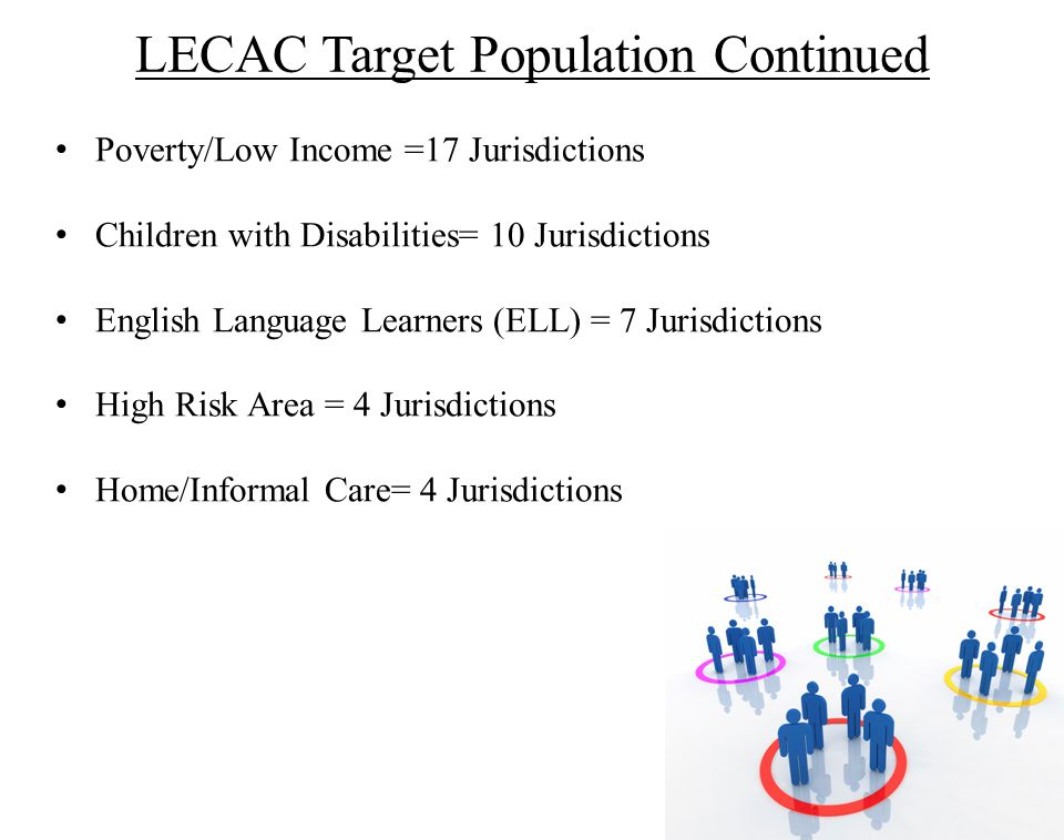 LECAC Target Population Continued Poverty/Low Income =17 Jurisdictions Children with Disabilities= 10 Jurisdictions English Language Learners (ELL) = 7 Jurisdictions High Risk Area = 4 Jurisdictions Home/Informal Care= 4 Jurisdictions
