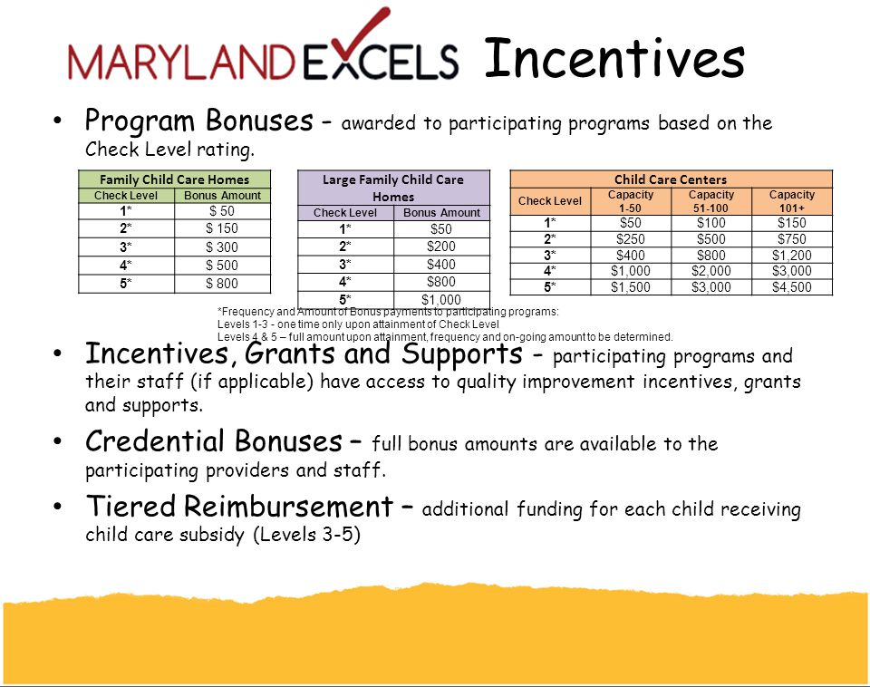 Incentives Program Bonuses - awarded to participating programs based on the Check Level rating.