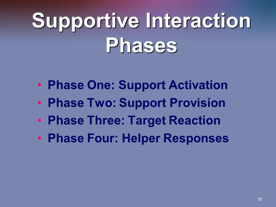 17 Supportive Interaction Phases Phase One: Support Activation Phase Two: Support Provision Phase Three: Target Reaction Phase Four: Helper Responses