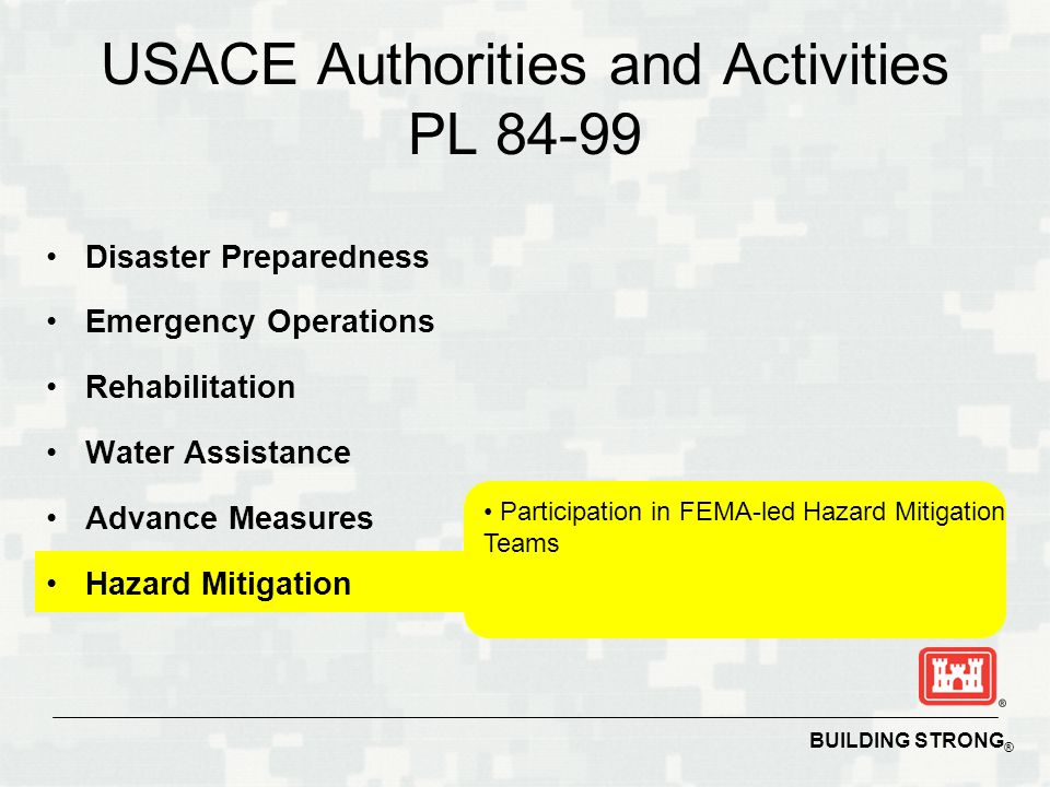 BUILDING STRONG ® Disaster Preparedness Emergency Operations Rehabilitation Water Assistance Advance Measures Hazard Mitigation Participation in FEMA-led Hazard Mitigation Teams USACE Authorities and Activities PL 84-99