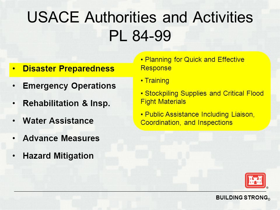 BUILDING STRONG ® Disaster Preparedness Emergency Operations Rehabilitation & Insp.