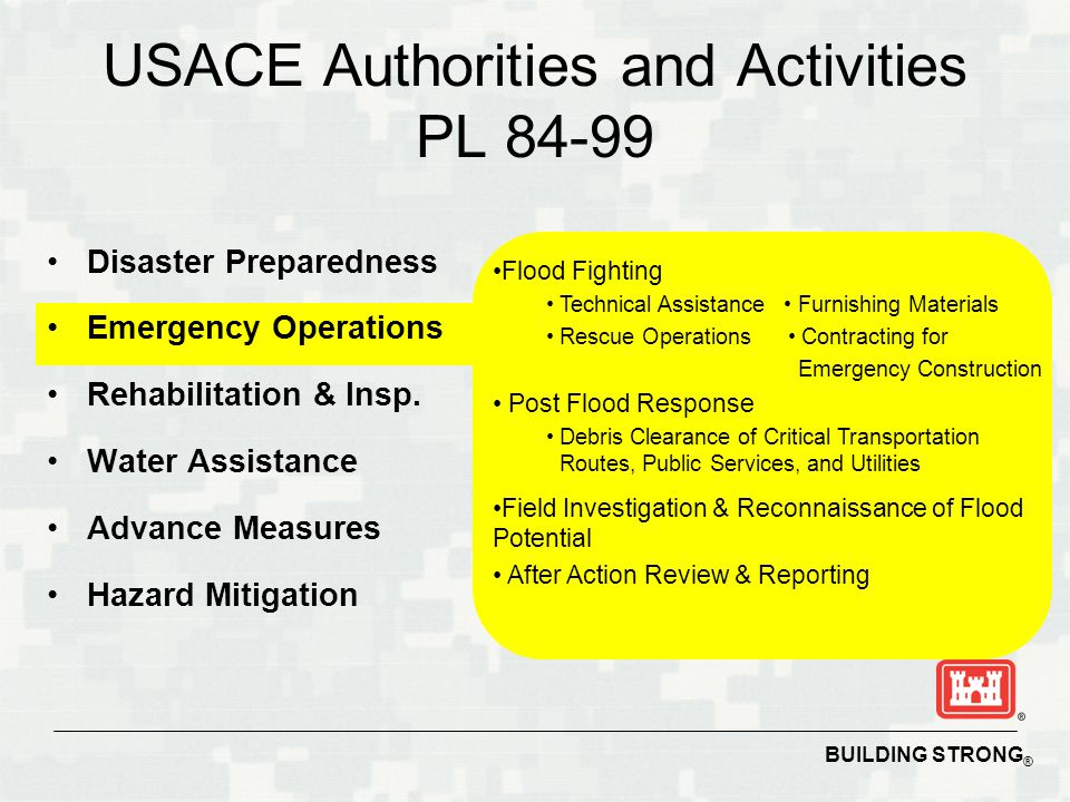 BUILDING STRONG ® USACE Authorities and Activities PL Disaster Preparedness Emergency Operations Rehabilitation & Insp.