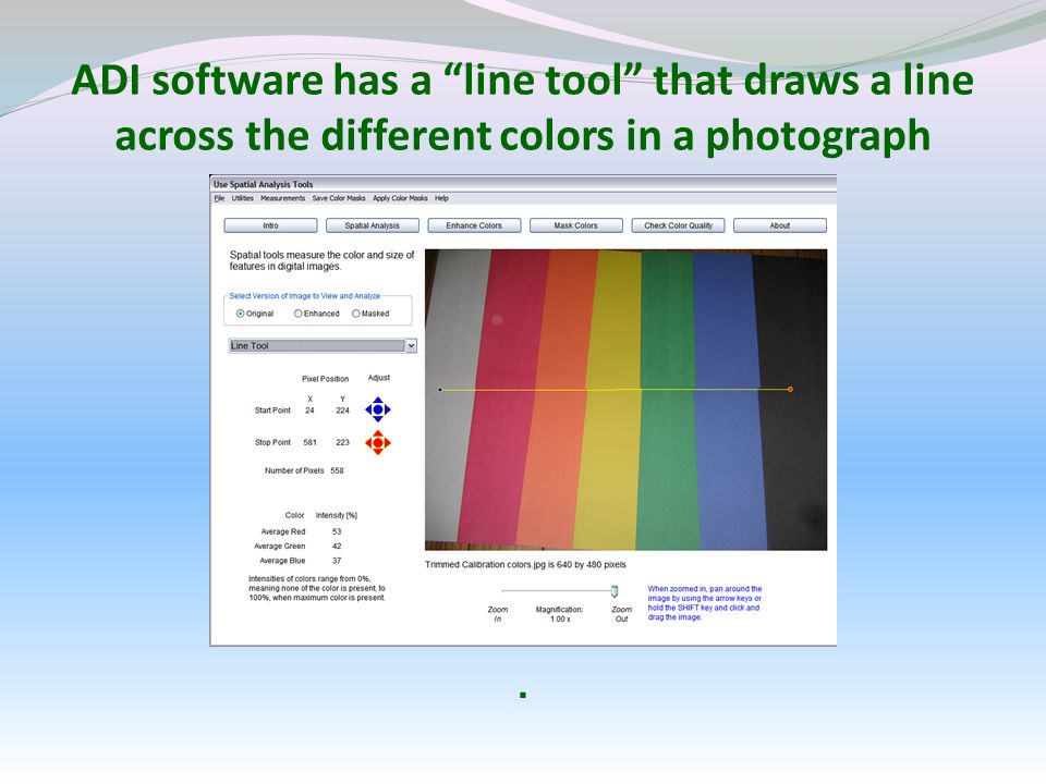 ADI software has a line tool that draws a line across the different colors in a photograph.