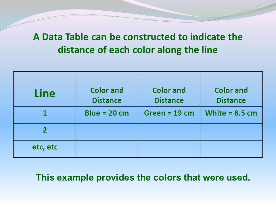 A Data Table can be constructed to indicate the distance of each color along the line Line Color and Distance 1Blue = 20 cmGreen = 19 cmWhite = 8.5 cm 2 etc, etc This example provides the colors that were used.