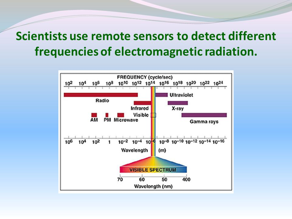 Scientists use remote sensors to detect different frequencies of electromagnetic radiation.