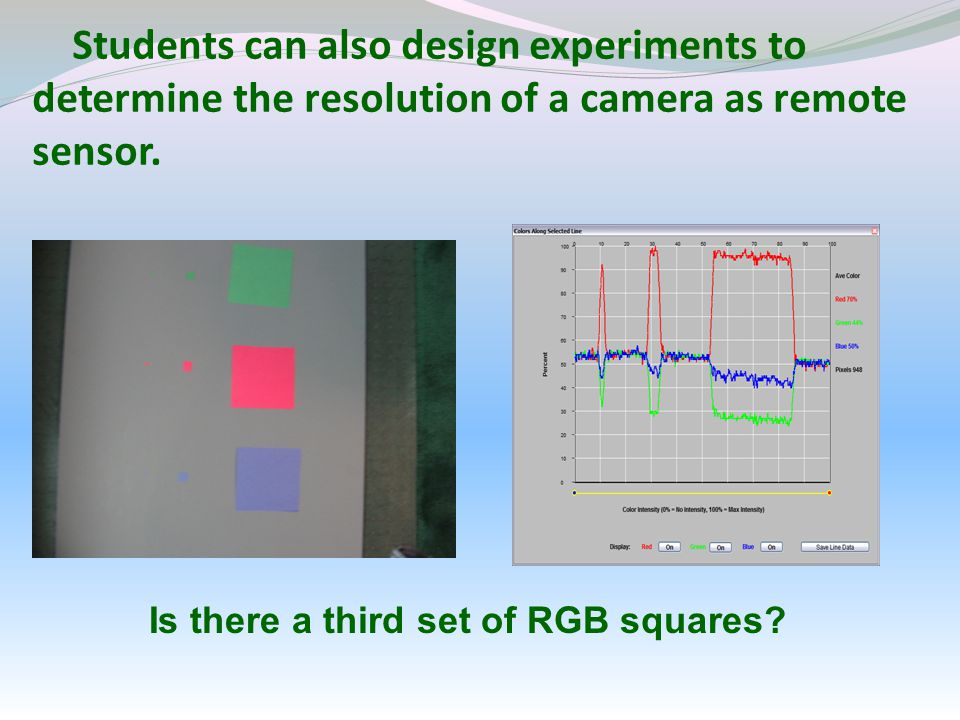 Students can also design experiments to determine the resolution of a camera as remote sensor.