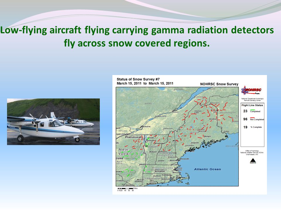 Low-flying aircraft flying carrying gamma radiation detectors fly across snow covered regions.