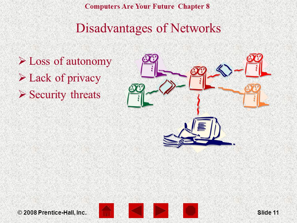 Computers Are Your Future Chapter 8 © 2008 Prentice-Hall, Inc.Slide 11 Disadvantages of Networks  Loss of autonomy  Lack of privacy  Security threats