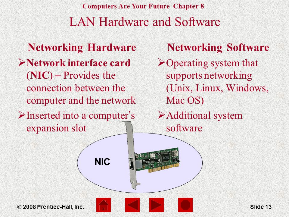 Computers Are Your Future Chapter 8 © 2008 Prentice-Hall, Inc.Slide 13 LAN Hardware and Software Networking Hardware  Network interface card (NIC) – Provides the connection between the computer and the network  Inserted into a computer ' s expansion slot Networking Software  Operating system that supports networking (Unix, Linux, Windows, Mac OS)  Additional system software NIC