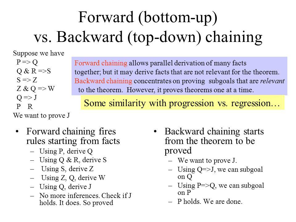 Forward (bottom-up) vs.