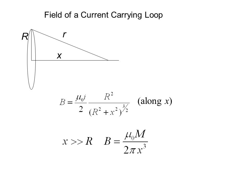 Field of a Current Carrying Loop R r x (along x)