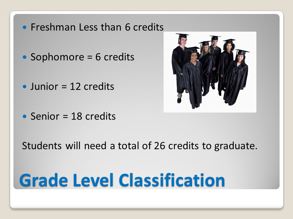 Grade Level Classification Freshman Less than 6 credits Sophomore = 6 credits Junior = 12 credits Senior = 18 credits Students will need a total of 26 credits to graduate.