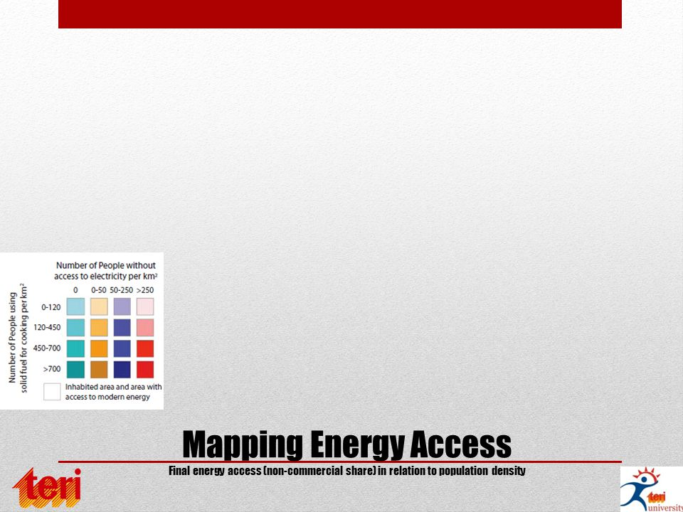 Mapping Energy Access Final energy access (non-commercial share) in relation to population density