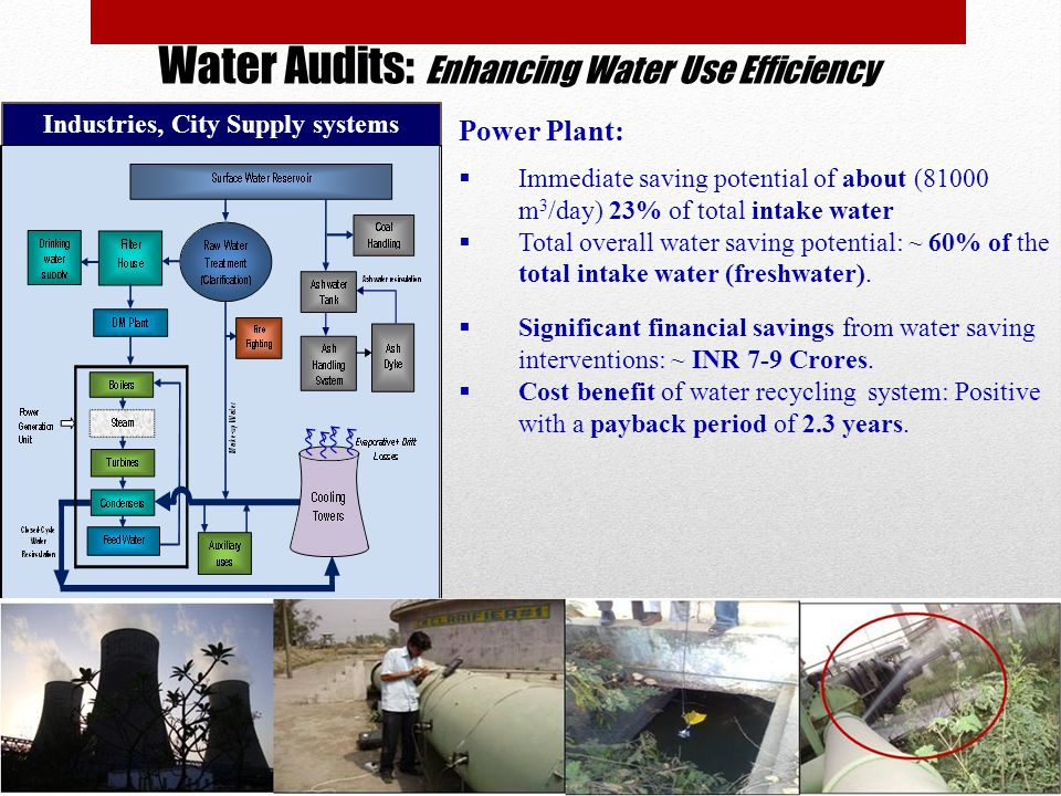 Water Audits: Enhancing Water Use Efficiency Industries, City Supply systems Power Plant:  Immediate saving potential of about (81000 m 3 /day) 23% of total intake water  Total overall water saving potential: ~ 60% of the total intake water (freshwater).