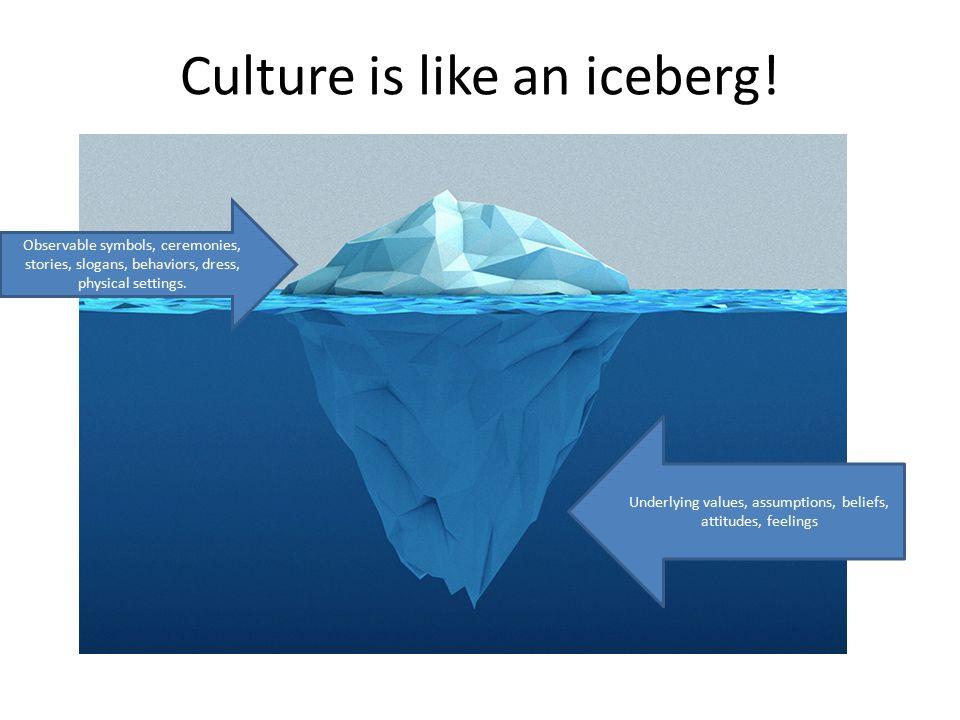 Culture is like an iceberg! Observable symbols, ceremonies, stories, slogans, behaviors, dress, physical settings. Underlying values, assumptions, bel
