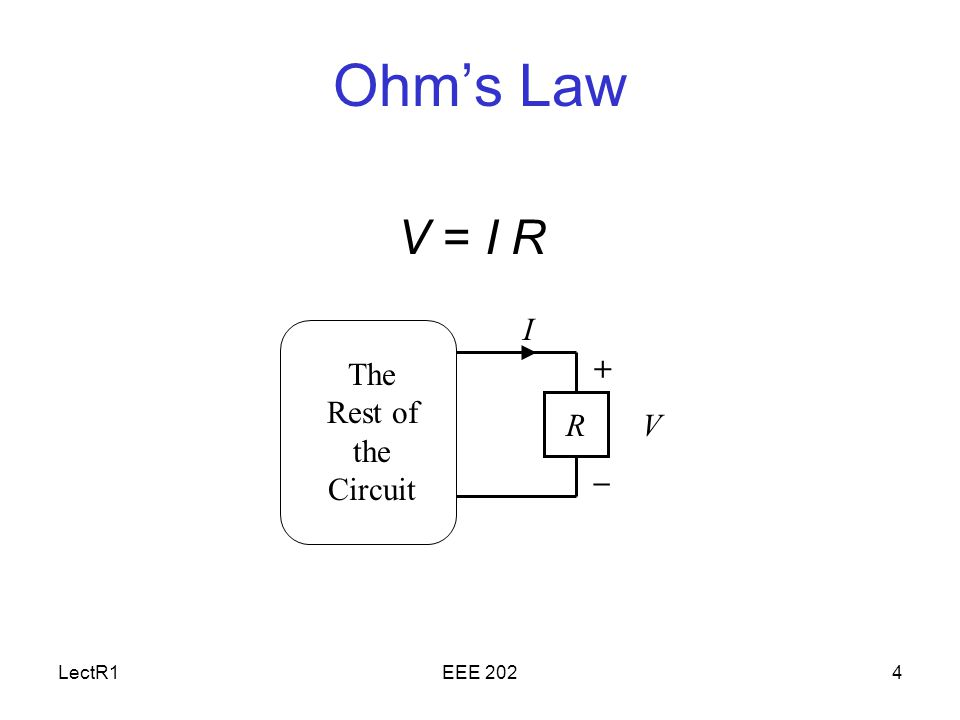 LectR1EEE 2024 Ohm's Law V = I R The Rest of the Circuit V I + – R
