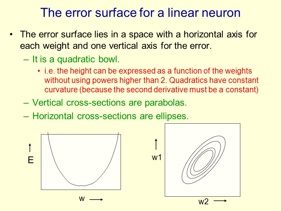 The error surface for a linear neuron The error surface lies in a space with a horizontal axis for each weight and one vertical axis for the error.