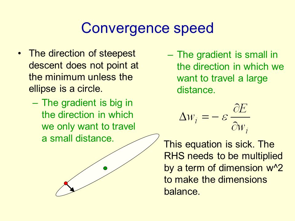 Convergence speed The direction of steepest descent does not point at the minimum unless the ellipse is a circle.