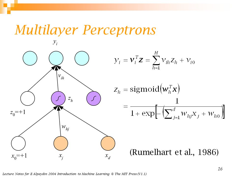 Lecture Notes for E Alpaydın 2004 Introduction to Machine Learning © The MIT Press (V1.1) 16 Multilayer Perceptrons (Rumelhart et al., 1986)