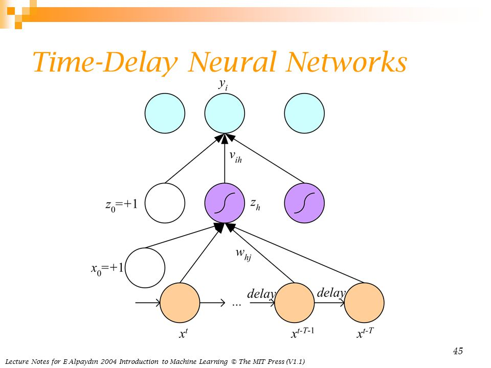Lecture Notes for E Alpaydın 2004 Introduction to Machine Learning © The MIT Press (V1.1) 45 Time-Delay Neural Networks