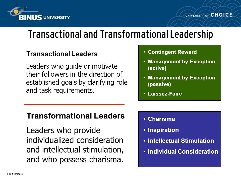 Bina Nusantara Transactional and Transformational Leadership Contingent Reward Management by Exception (active) Management by Exception (passive) Laissez-Faire Charisma Inspiration Intellectual Stimulation Individual Consideration Transactional Leaders Leaders who guide or motivate their followers in the direction of established goals by clarifying role and task requirements.