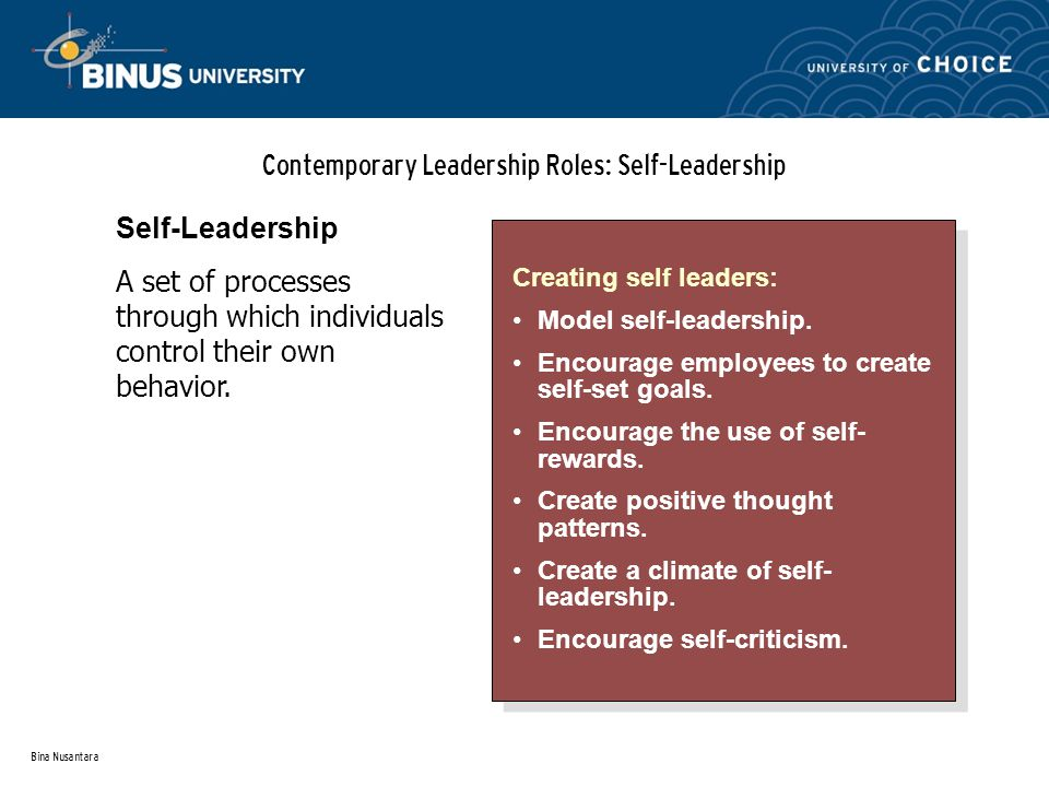 Bina Nusantara Contemporary Leadership Roles: Self-Leadership Creating self leaders: Model self-leadership.