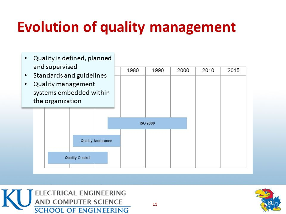 Evolution of quality management 11 Quality is defined, planned and supervised Standards and guidelines Quality management systems embedded within the organization Quality is defined, planned and supervised Standards and guidelines Quality management systems embedded within the organization