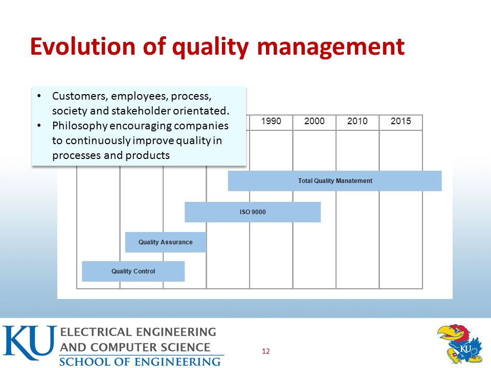 Evolution of quality management 12 Customers, employees, process, society and stakeholder orientated.