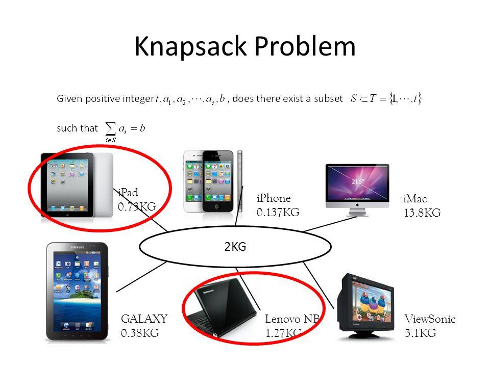 Knapsack Problem iPad 0.73KG iPhone 0.137KG iMac 13.8KG GALAXY 0.38KG Lenovo NB 1.27KG ViewSonic 3.1KG 2KG