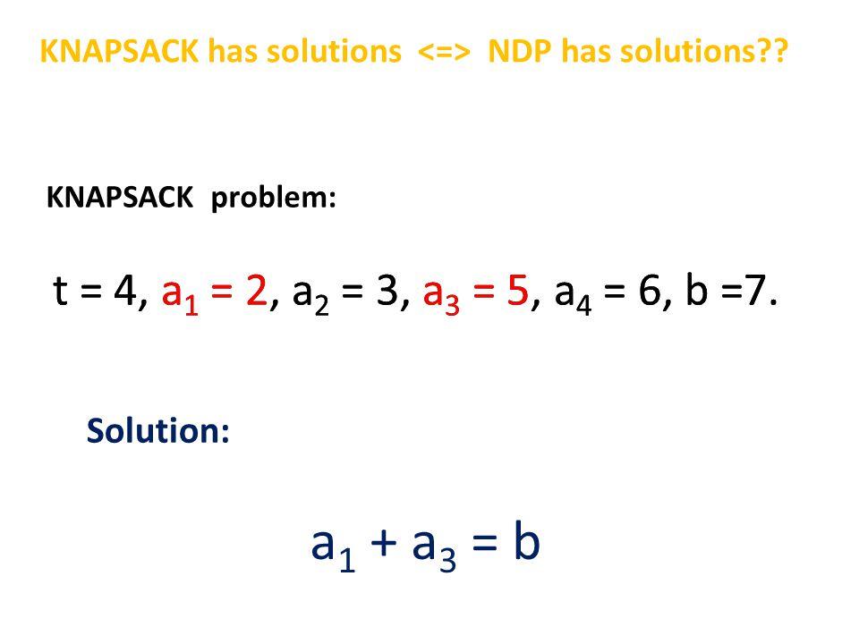 KNAPSACK problem: t = 4, a 1 = 2, a 2 = 3, a 3 = 5, a 4 = 6, b =7.