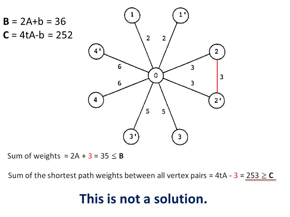 B = 2A+b = 36 C = 4tA-b = 252 This is not a solution.