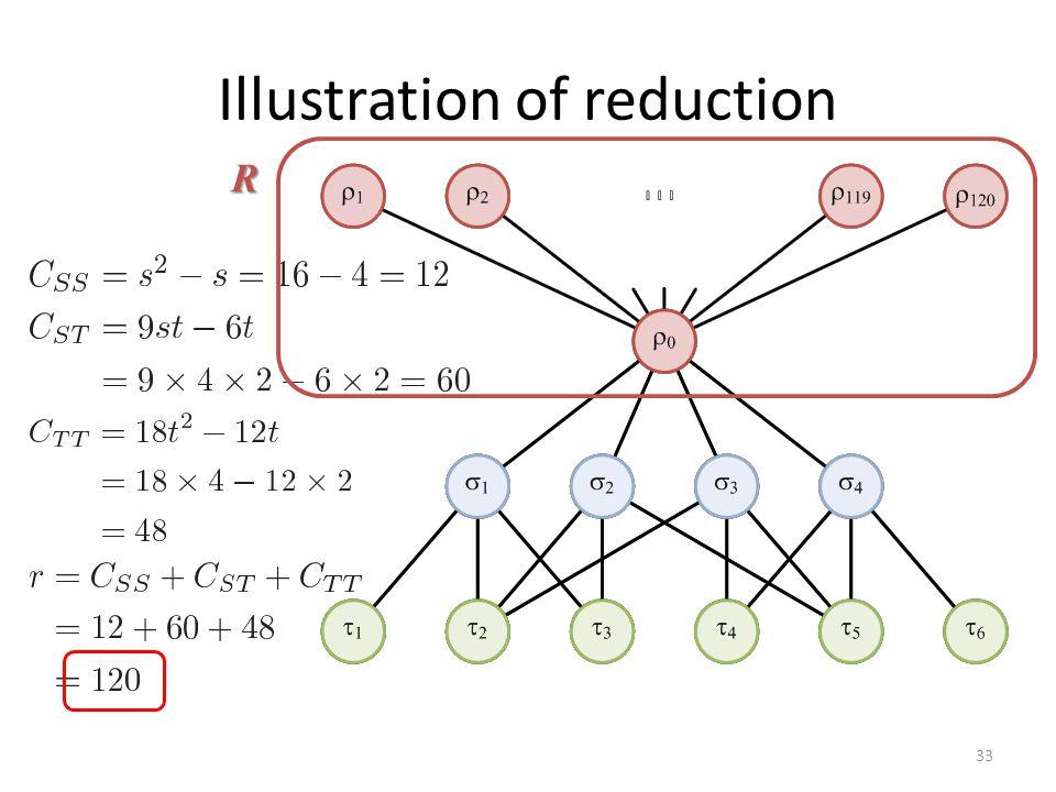Illustration of reduction 33 R