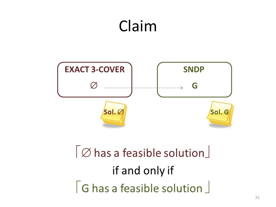 Claim  has a feasible solution  if and only if  G has a feasible solution  35 EXACT 3-COVER  SNDP G Sol.