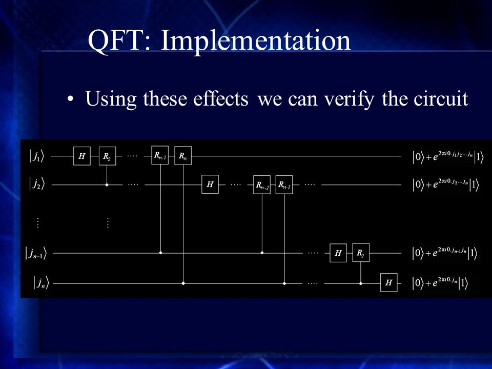 QFT: Implementation Using these effects we can verify the circuit