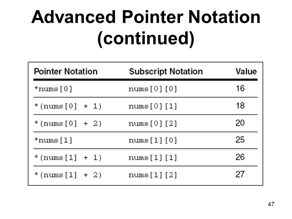 47 Advanced Pointer Notation (continued)