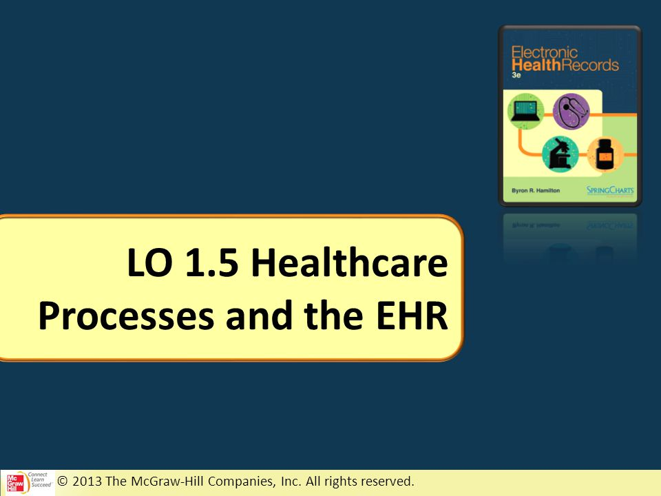 © 2013 The McGraw-Hill Companies, Inc. All rights reserved. LO 1.5 Healthcare Processes and the EHR
