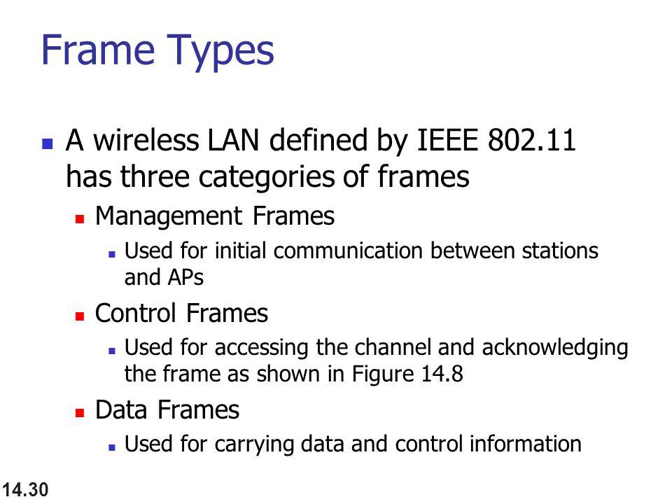30 frame types a wireless - Wireless Photo Frame