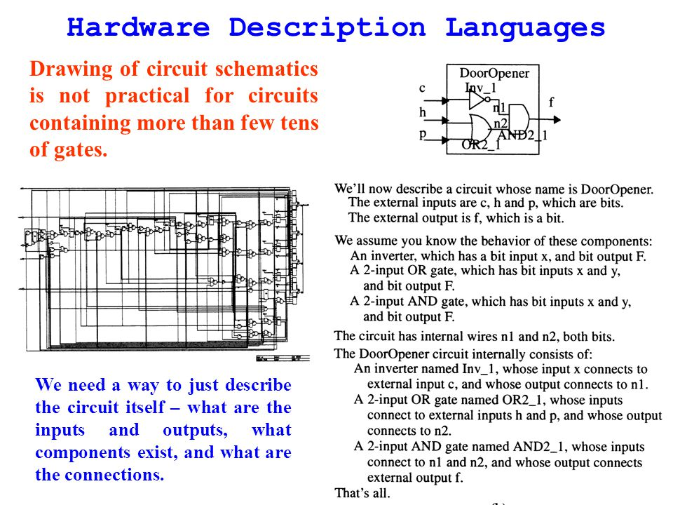 Hardware Description Languages Drawing of circuit schematics is not ...