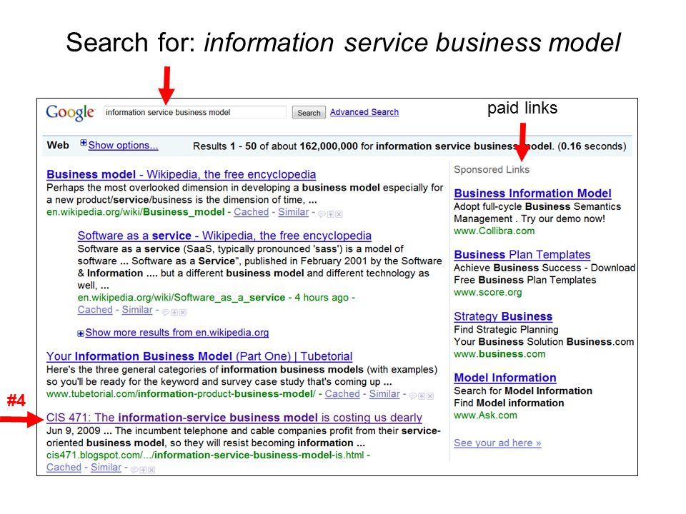 Search for: information service business model paid links #4