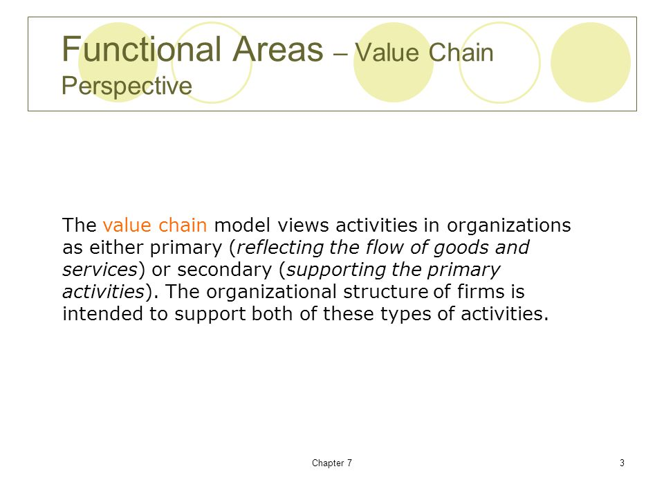 Chapter 73 Functional Areas – Value Chain Perspective The value chain model views activities in organizations as either primary (reflecting the flow of goods and services) or secondary (supporting the primary activities).