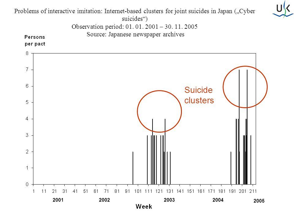 selbstmord in japan