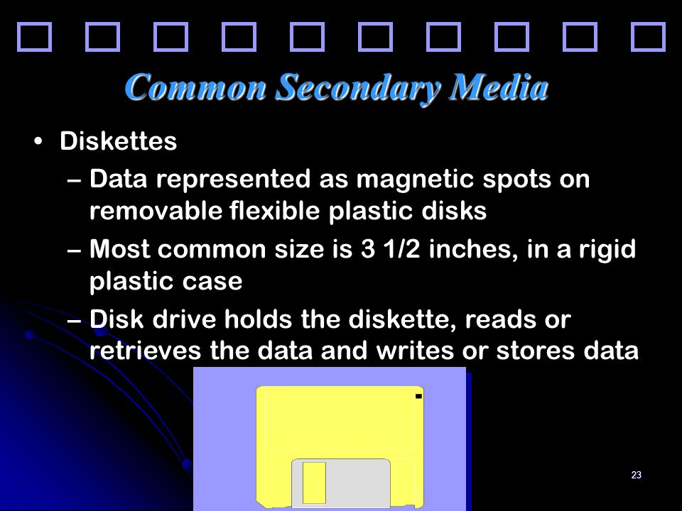 23 Common Secondary Media Diskettes –Data represented as magnetic spots on removable flexible plastic disks –Most common size is 3 1/2 inches, in a rigid plastic case –Disk drive holds the diskette, reads or retrieves the data and writes or stores data